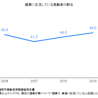 fggcs2015_11_data02