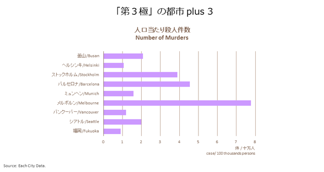 plus3_04_figure01_tmb