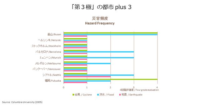 plus3_04_figure02_tmb